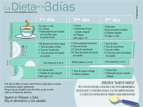 dietas para adelgazar dietas suaves y dietas saludables adelgazar 5 kilos en 3 d 237 as con una dieta muy f 225 cil