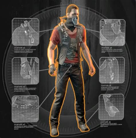 Dying Light Character Creation by Survivor Dying Light Wiki Fandom Powered By Wikia