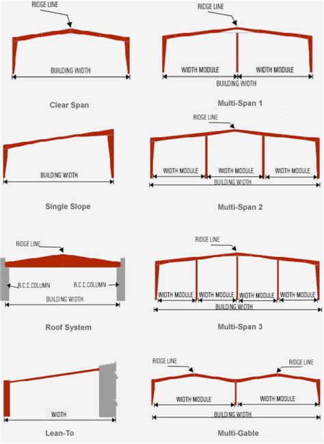 sturcture sheet metal h metal building structure search design lets