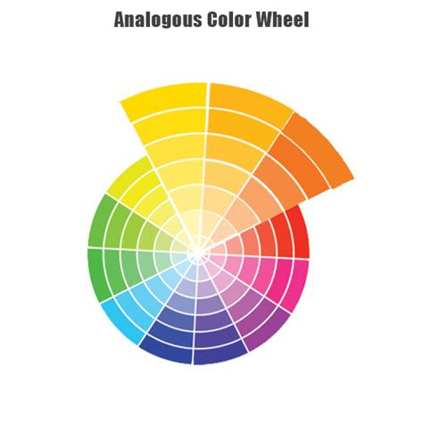 color wheel schemes analogous colors colors that are adjacent to each other on
