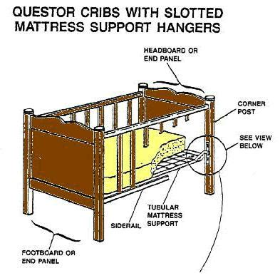 Baby Crib Mattress Support Quot Questor Quot Crib Brackets And Mattress Support Hangers To Be Replaced Cpsc Gov