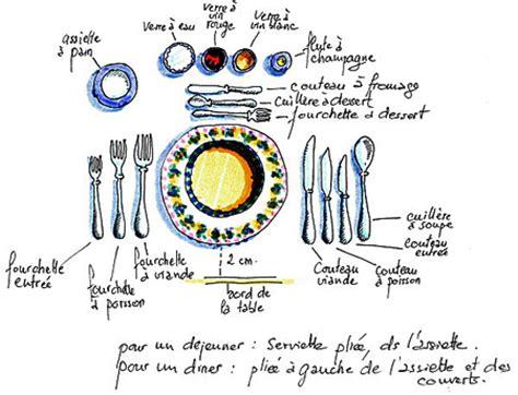 Ordre Des Couverts Sur Une Table by L De Recevoir Le 231 On 1 Le Dressage De La Table Le