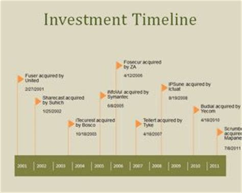 software development timeline template investment powerpoint timeline ppt template