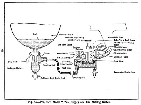 wiring diagram for 1930 ford model a wiring diagram with