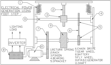 electric power steering 1999 ford f250 regenerative braking regenerative braking system diagram imageresizertool com