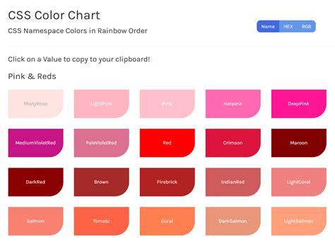 css color chart css color chart herramienta para codificar el color