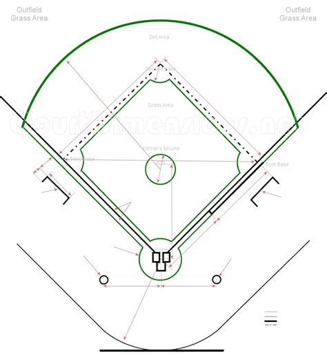 baseball field dimensions measurements