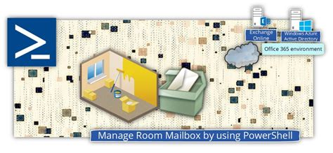 Office 365 Junk Mail Settings Powershell Manage Room Mailbox By Using Powershell Office 365