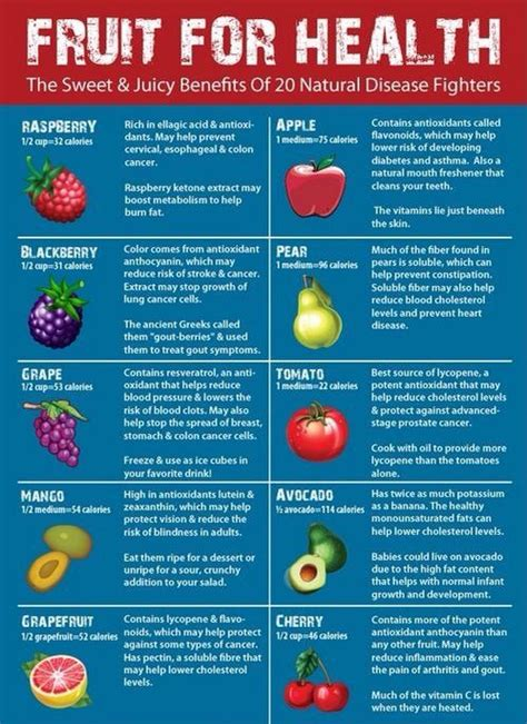 fruit health benefits health benefits of different fruits fitfood nutrition