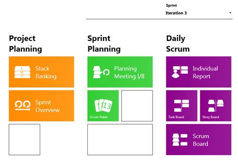 Daily Scrum Meeting Template Excel Template124 Scrum Retrospective Template