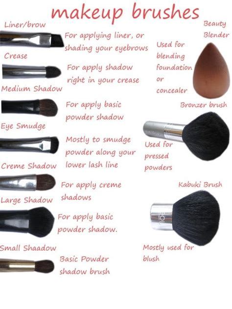 where do you put your makeup on makeup brushes how to put blush according to your face