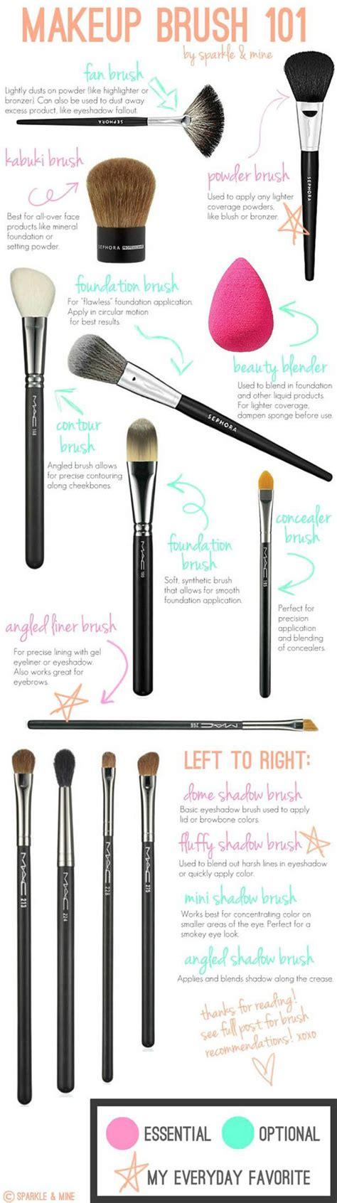 eyeliner tutorial brush best makeup tutorials from around the web makeup tutorials