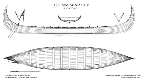 como hacer un barco griego viking ship development netvike