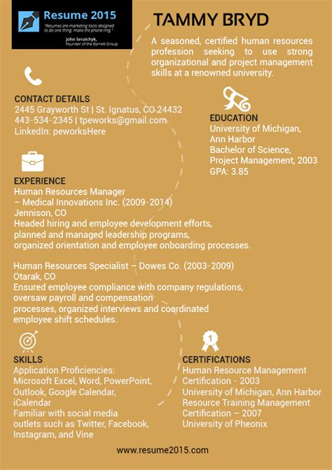 Resume Sle Template 2015 Excellent Manager Resume Sles 2015 By Resume2015 On Deviantart