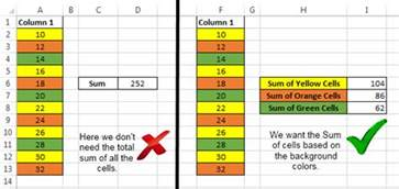 excel color cell if sum cells based on background color