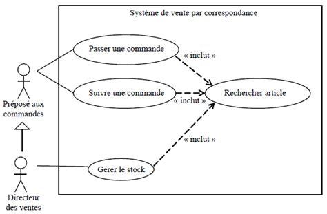 diagramme de cas d utilisation cours diagramme de cas d utilisation cours et exemples examens