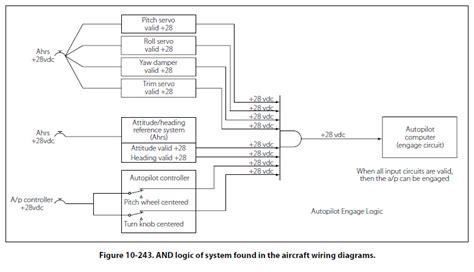 aviation drawings drawing symbols readingrat net