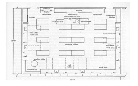 gambar tata ruang kelas yang menarik pengelolaan laboratorium mr physika