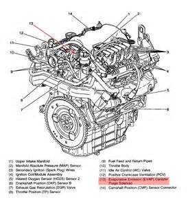 pontiac grand am se keep getting code p0440 change egr va
