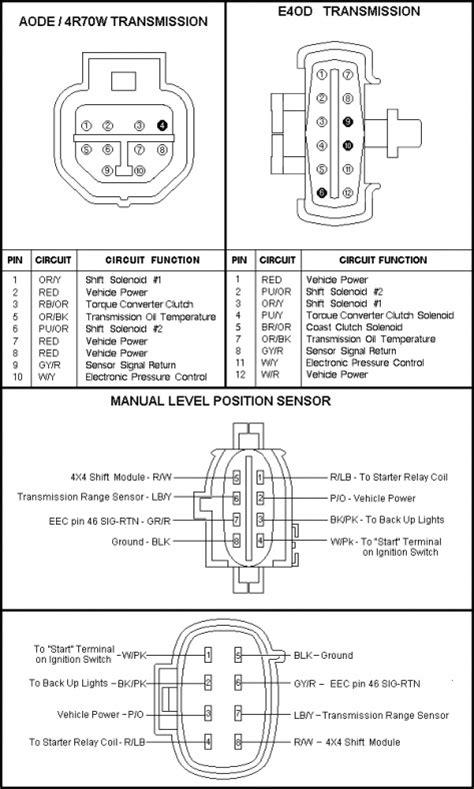 ford e4od transmission wiring diagram 37 wiring diagram