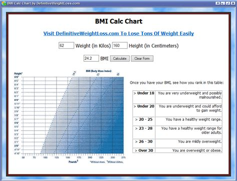 best bmi calculator how to calculate bmi equation tessshebaylo