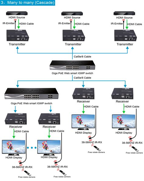 hdmi extender wiring diagram fender p bass wiring diagram