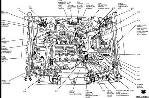 Where is the transmission speed sensor located in a 94 escort