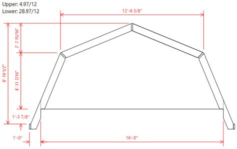 how to build gambrel roof how to calculate a gambrel roof truss best roof 2017