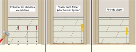Comment Poser Une Barre De Seuil by Comment Poser Une Barre De Seuil