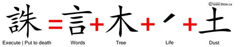 biography meaning in chinese pin noahs ark tumblr on pinterest