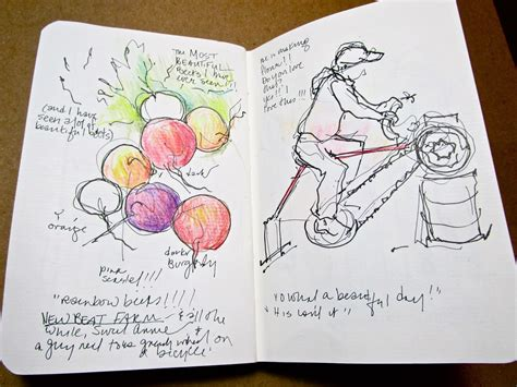 sketchbook note 8 sketchbook wandering taking sketch notes at the common