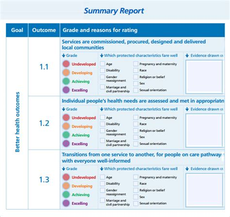 test summary report sle excel test summary report sle excel 28 images test summary