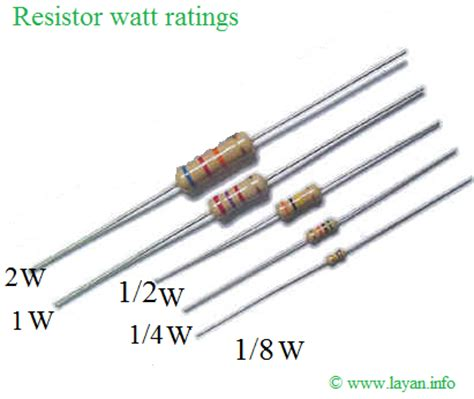 resistor wattage rating size sri tech