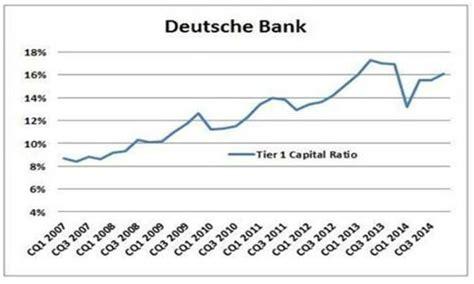 deutsche bank bad neuenahr öffnungszeiten perch 232 deutsche bank non 232 una bad bank
