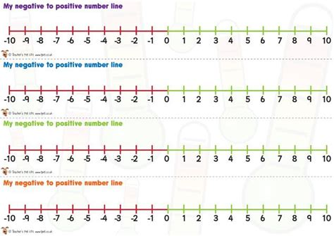 printable number line ks2 pin by tammy beechler on school related ideas pinterest