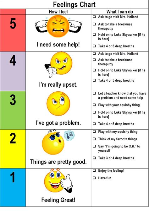 i like this particular chart of the emotional physical 5 point feeling scale doesn t lead to a website for