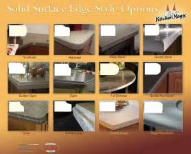 Reface Kitchen Cabinet Doors 3 countertop edge styles that work best in small kitchens