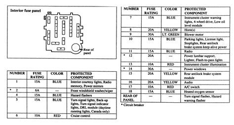 1997 mazda b2300 fuse box diagram 1997 get free image