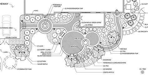 home design landscaping software definition home design landscaping software definition home design