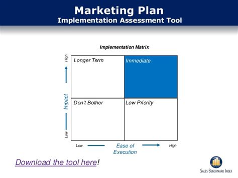 marketing plan implementation assessment tool