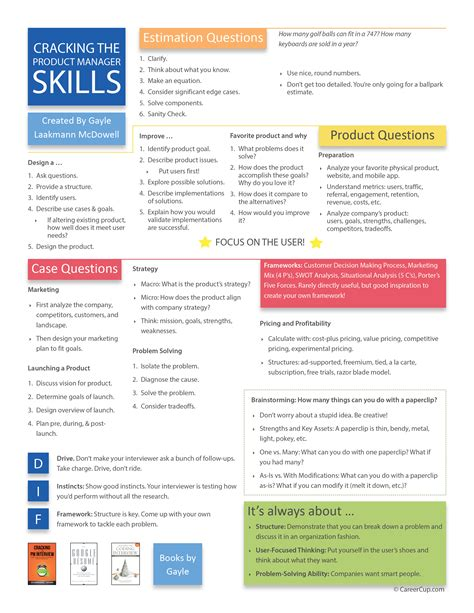 Resume Sample For First Job by Cracking The Pm Interview Pm Interview Questions Pm