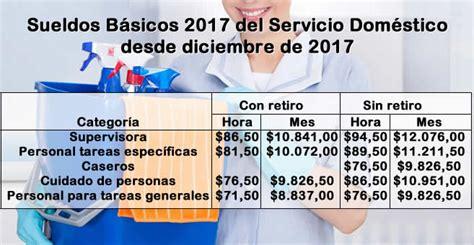 c mo quedar a la escala salarial con el incremento que nueva escala salarial del servicio dom 233 stico desde