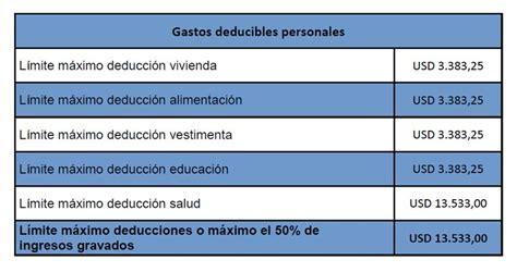 valores limite para deduccion de impuesto a la renta 2015 sri ecuador c 243 mo hacer la actualizaci 243 n de los gastos personales para