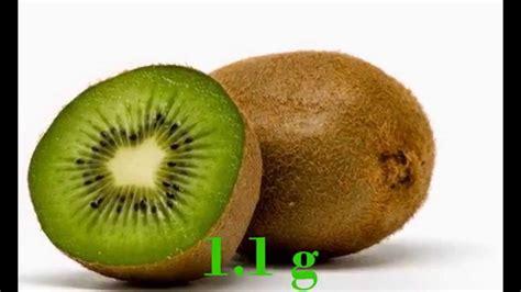 protein rich fruits top 10 protein rich fruits with protein content value