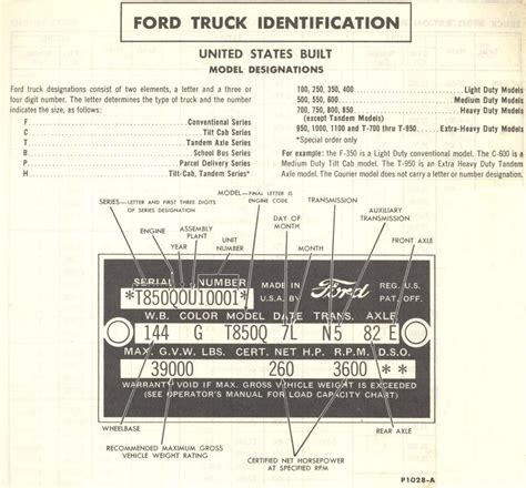 Ford Vin Number by 1977 Ford Vin Number Autos Post