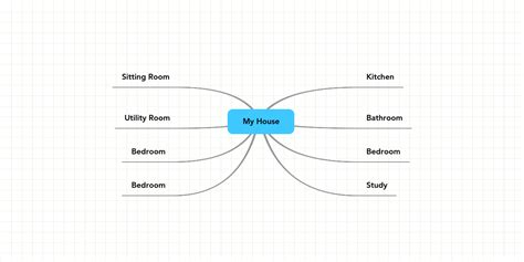 house mindmeister mind map
