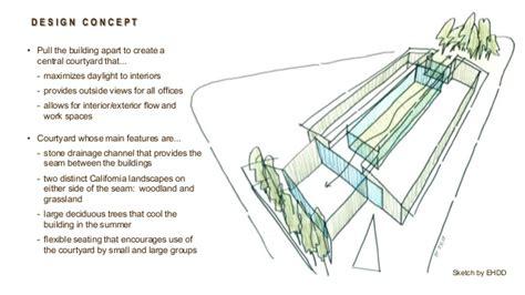 Sustainable Landscape Design by Joni L Janecki & Assoc.