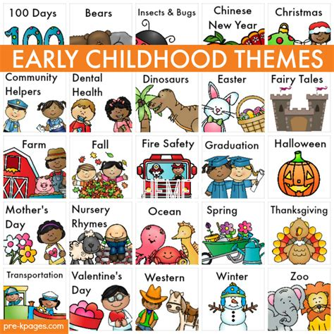 Themes For Kindergarten | themes pre k pages
