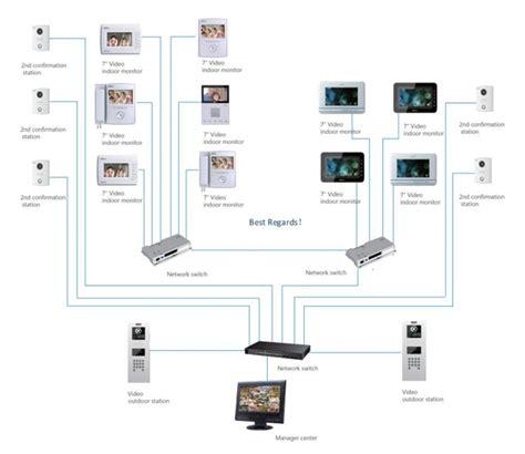 sigtronics intercom wiring diagram 28 images softcomm
