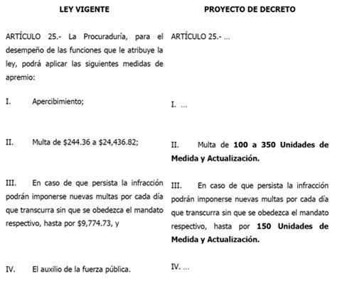 carta de recomendacion oxxo gaceta parlamentaria a 241 o xx n 250 mero 4766 ix martes 25 de abril de 2017